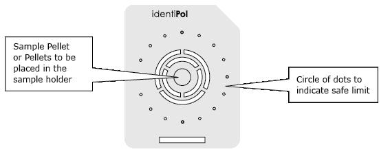 pellet_diagram